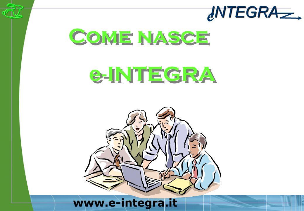 INTEGRA e www.e-integra.it Le piattaforme hardware BPCS/Babylon P Sistemi Unix (BPCS/Babylon) Stazioni remote, Repository Integra P Sistemi Windows NT/2000 (Stazioni remote, Repository Integra)
