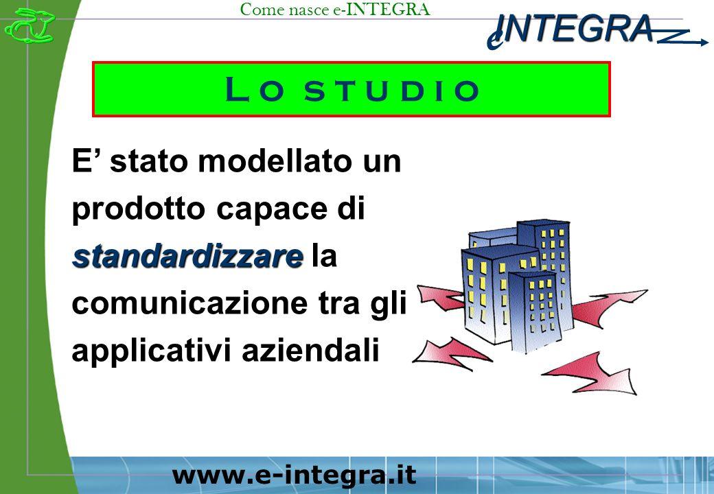 INTEGRA e www.e-integra.it L o s t u d i o standardizzare E stato modellato un prodotto capace di standardizzare la comunicazione tra gli applicativi aziendali Come nasce e-INTEGRA