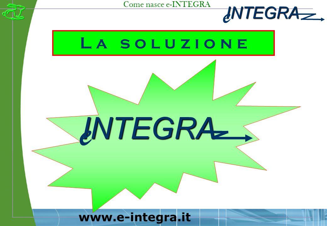 INTEGRA e www.e-integra.it L a s o l u z i o n e Come nasce e-INTEGRA INTEGRA e