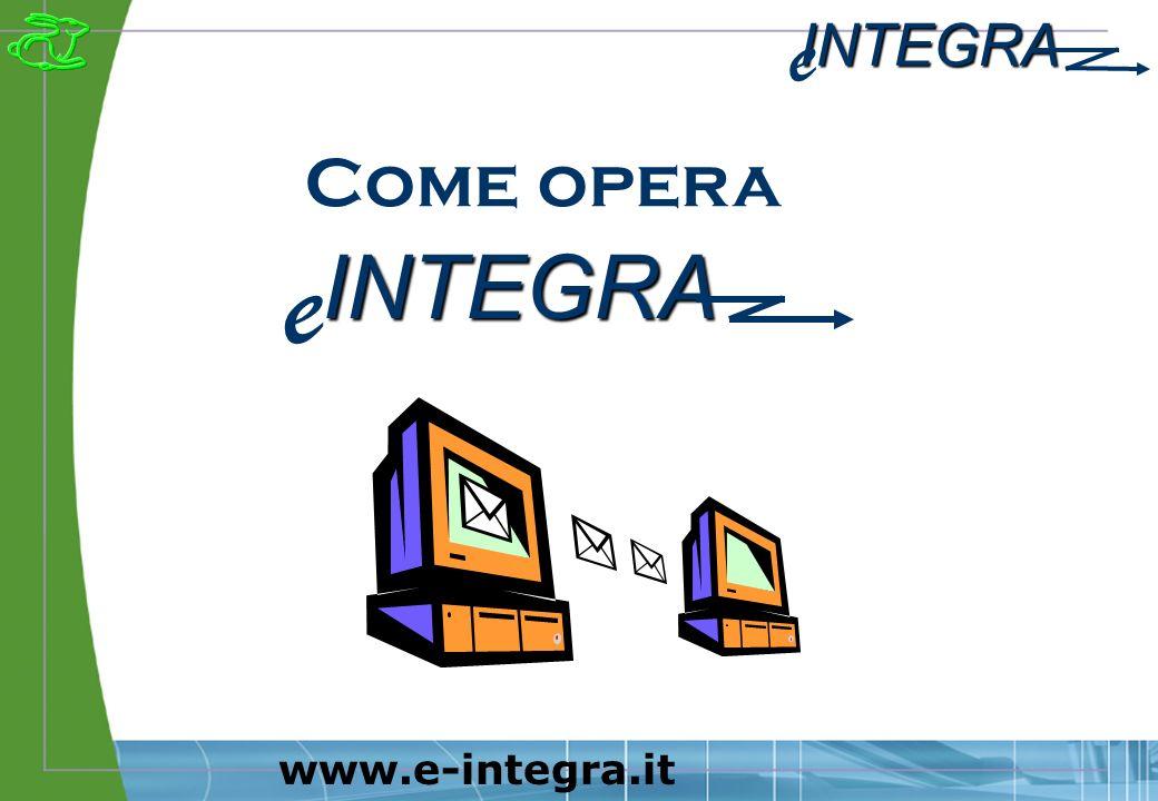 INTEGRA e e-INTEGRA Limplementazione di e-INTEGRA ha consentito : ²Leliminazione delle fasi di trasferimento dati mediante file da/per ogni stazione remota.