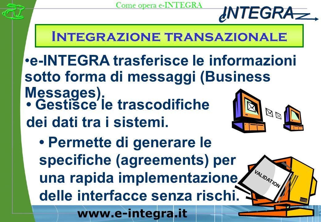 INTEGRA e www.e-integra.it e-INTEGRA trasferisce le informazioni sotto forma di messaggi (Business Messages).