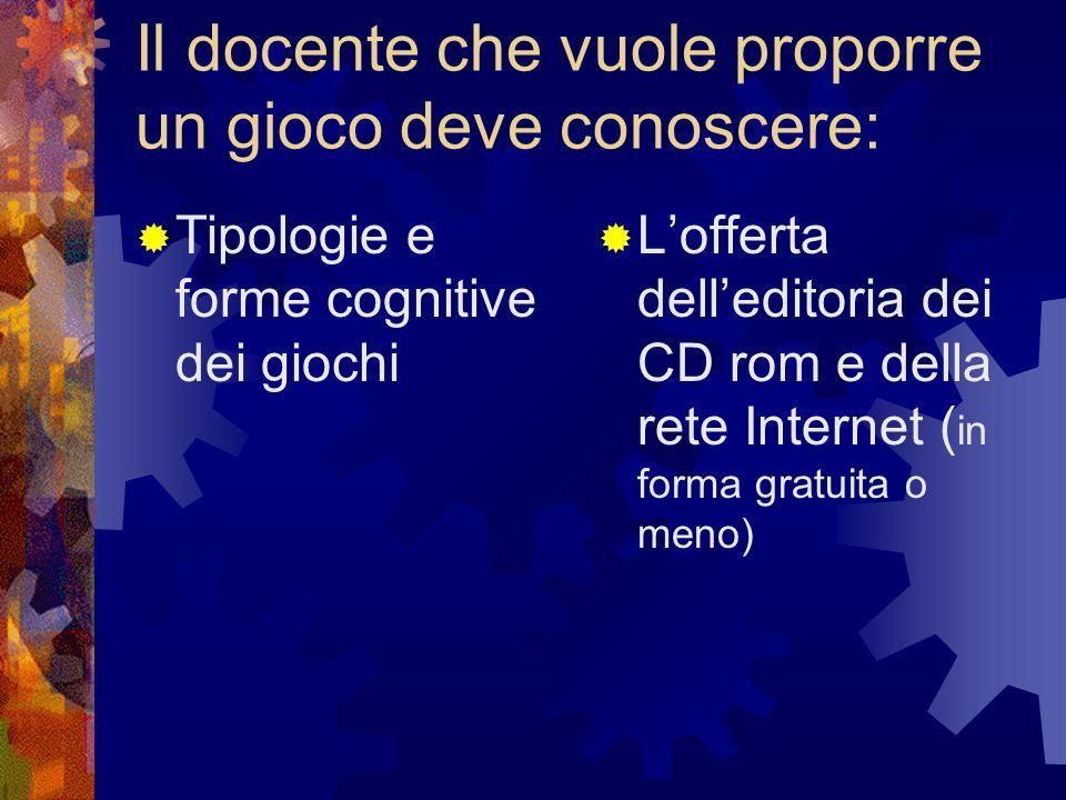 Il docente che vuole proporre un gioco deve conoscere: Tipologie e forme cognitive dei giochi Lofferta delleditoria dei CD rom e della rete Internet ( in forma gratuita o meno)