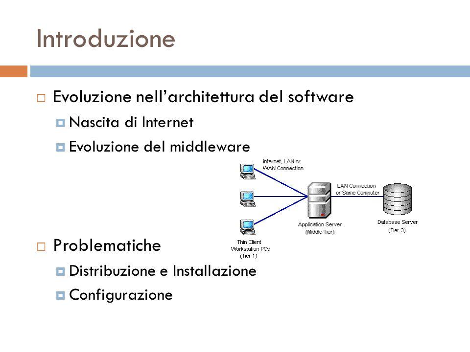 Introduzione Evoluzione nellarchitettura del software Nascita di Internet Evoluzione del middleware Problematiche Distribuzione e Installazione Configurazione