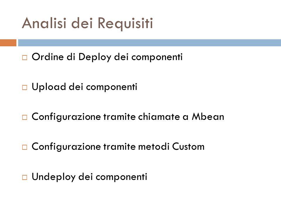 Analisi dei Requisiti Ordine di Deploy dei componenti Upload dei componenti Configurazione tramite chiamate a Mbean Configurazione tramite metodi Custom Undeploy dei componenti