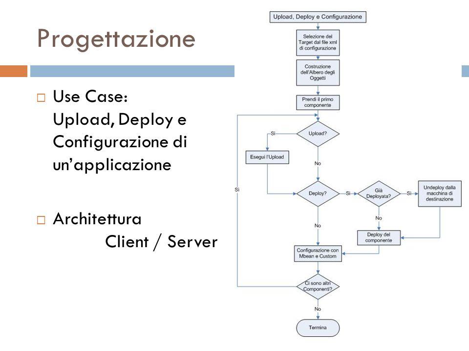 Progettazione Use Case: Upload, Deploy e Configurazione di unapplicazione Architettura Client / Server