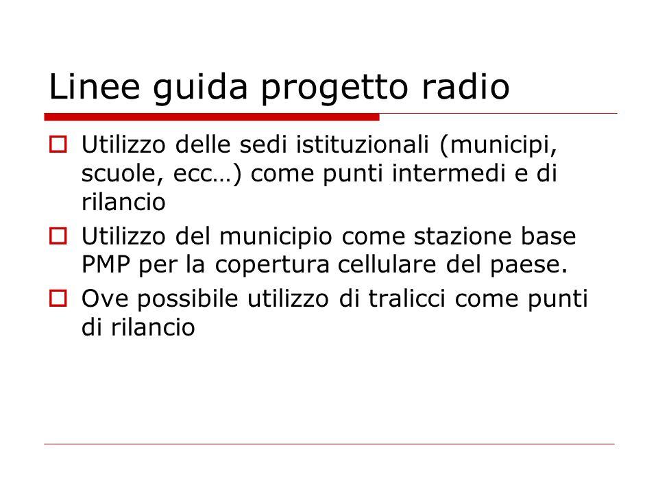 Linee guida progetto radio Utilizzo delle sedi istituzionali (municipi, scuole, ecc…) come punti intermedi e di rilancio Utilizzo del municipio come stazione base PMP per la copertura cellulare del paese.
