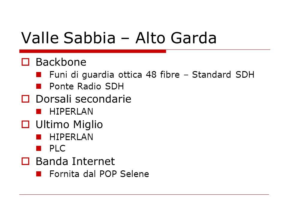 Valle Sabbia – Alto Garda Backbone Funi di guardia ottica 48 fibre – Standard SDH Ponte Radio SDH Dorsali secondarie HIPERLAN Ultimo Miglio HIPERLAN PLC Banda Internet Fornita dal POP Selene