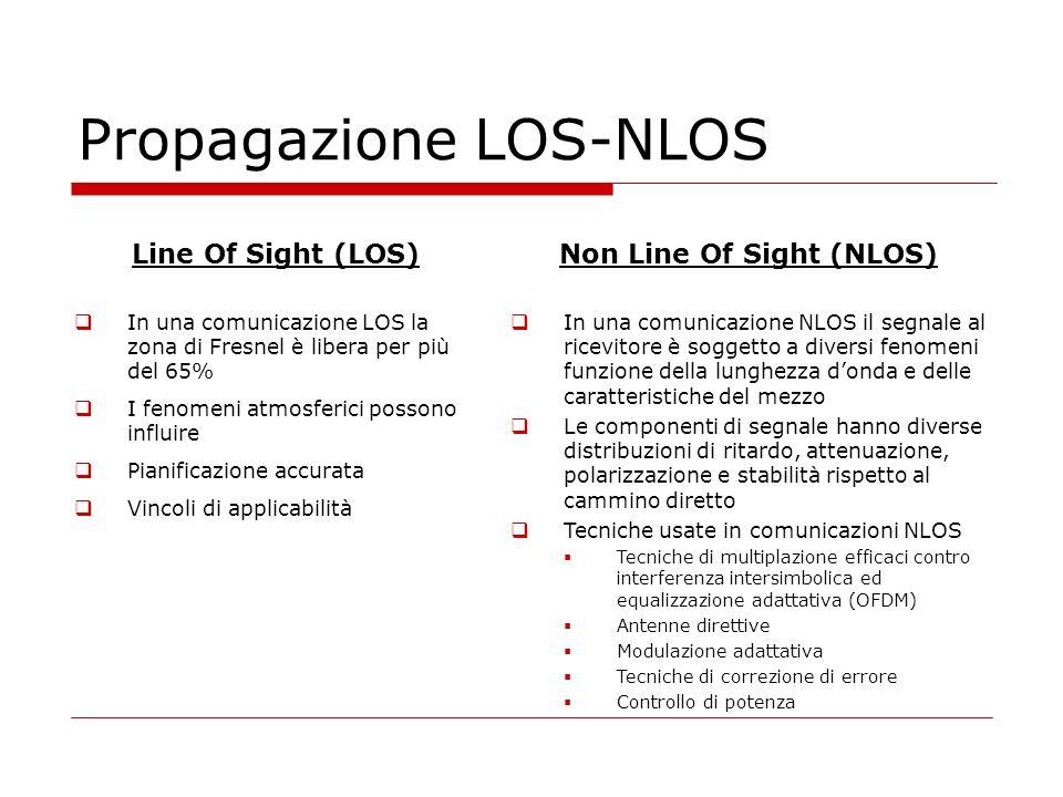 Propagazione LOS-NLOS In una comunicazione LOS la zona di Fresnel è libera per più del 65% I fenomeni atmosferici possono influire Pianificazione accu