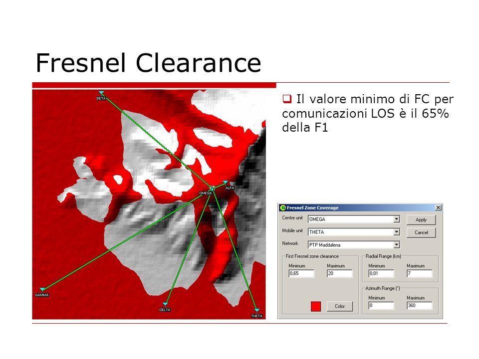 Fresnel Clearance Il valore minimo di FC per comunicazioni LOS è il 65% della F1