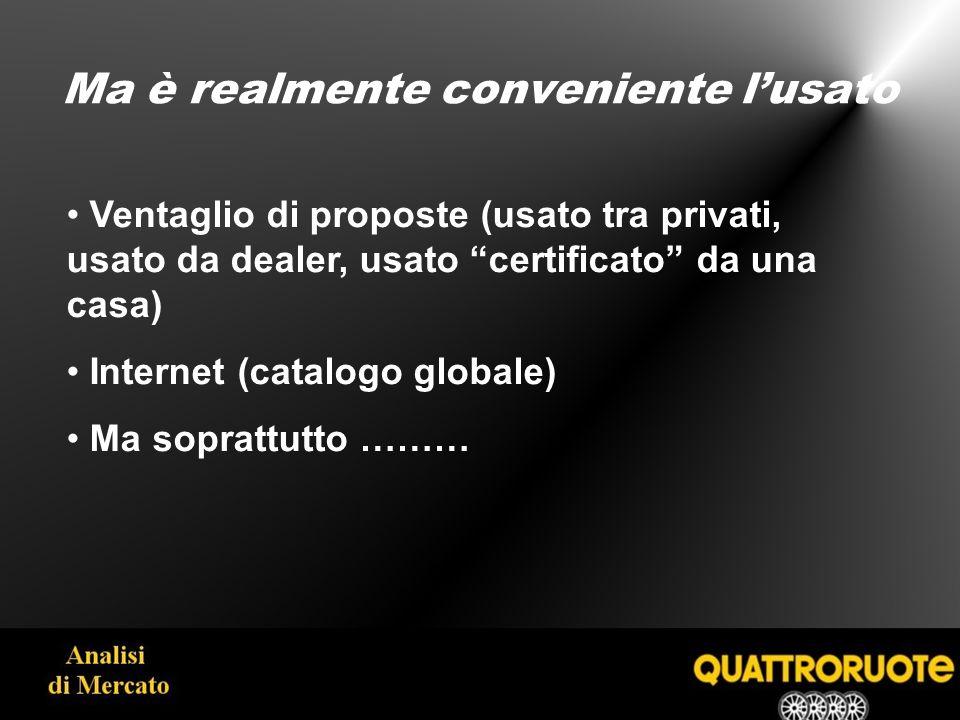 Ma è realmente conveniente lusato Ventaglio di proposte (usato tra privati, usato da dealer, usato certificato da una casa) Internet (catalogo globale) Ma soprattutto ………