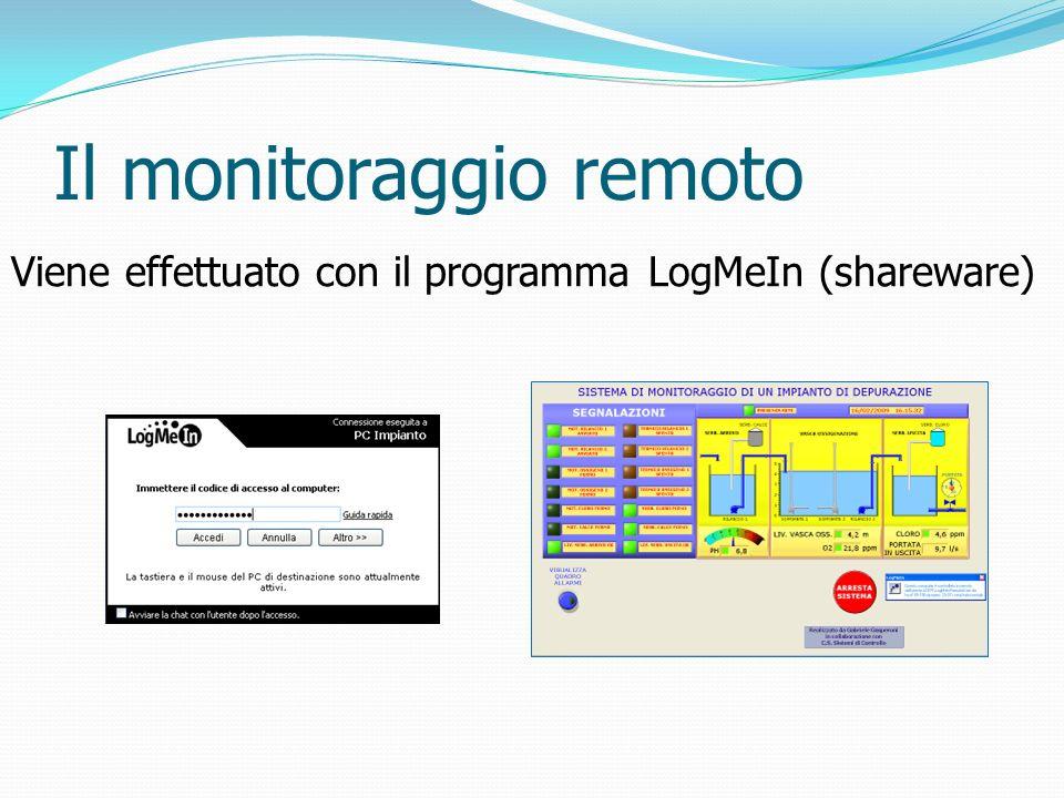 Il monitoraggio remoto Viene effettuato con il programma LogMeIn (shareware)