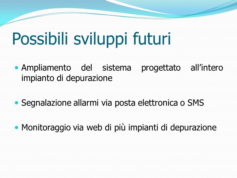 Possibili sviluppi futuri Ampliamento del sistema progettato allintero impianto di depurazione Segnalazione allarmi via posta elettronica o SMS Monitoraggio via web di più impianti di depurazione