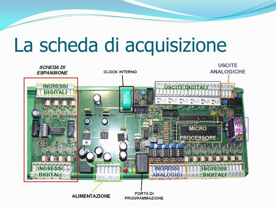 Il microprocessore è stato programmato per controllare automaticamente Acidità delle acque nel serbatoio di arrivo Concentrazione dellossigeno nella vasca di ossigenazione Livello della vasca di ossigenazione Concentrazione del cloro nel serbatoio di uscita