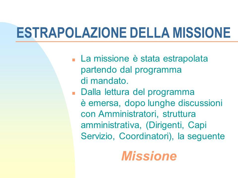 ESTRAPOLAZIONE DELLA MISSIONE n La missione è stata estrapolata partendo dal programma di mandato.