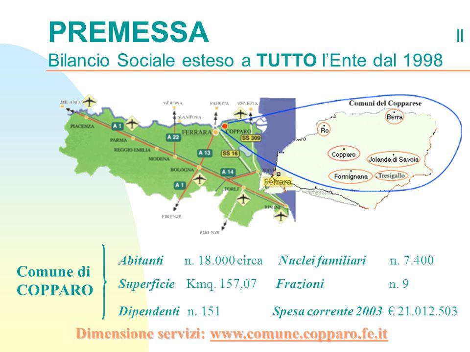 PREMESSA Il Bilancio Sociale esteso a TUTTO lEnte dal 1998 Abitanti n.