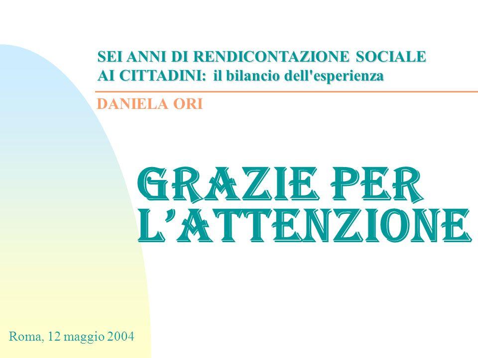 GRAZIE PER LATTENZIONE SEI ANNI DI RENDICONTAZIONE SOCIALE AI CITTADINI: il bilancio dell esperienza Roma, 12 maggio 2004 DANIELA ORI