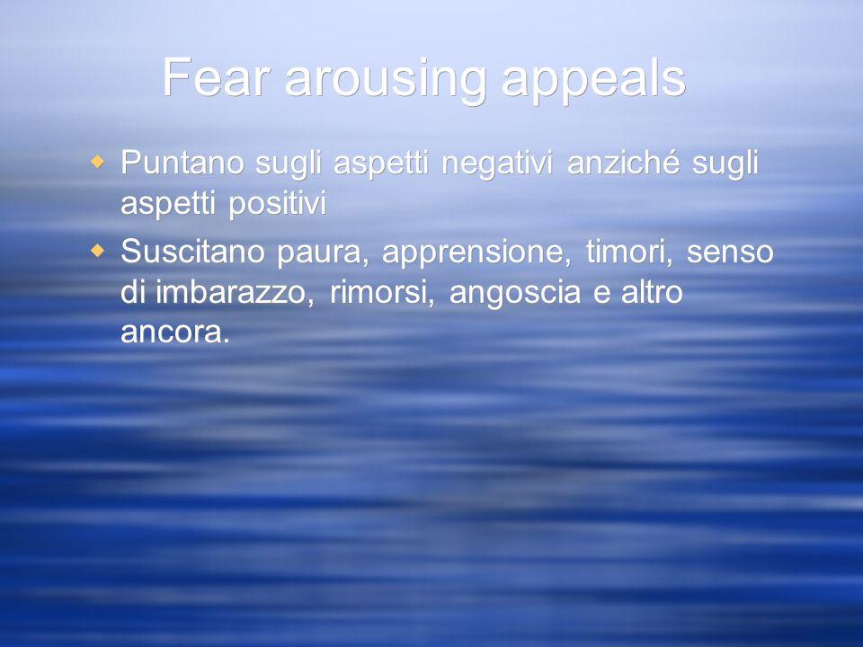 Fear arousing appeals Puntano sugli aspetti negativi anziché sugli aspetti positivi Suscitano paura, apprensione, timori, senso di imbarazzo, rimorsi,