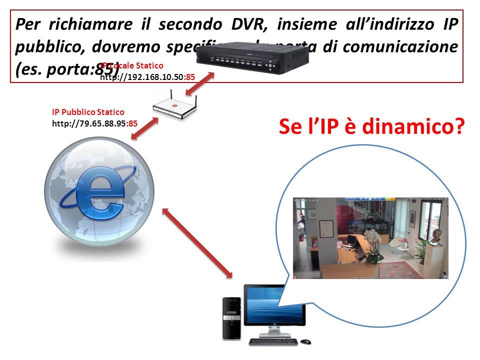 Per richiamare il secondo DVR, insieme allindirizzo IP pubblico, dovremo specificare la porta di comunicazione (es. porta:85) IP Pubblico Statico http