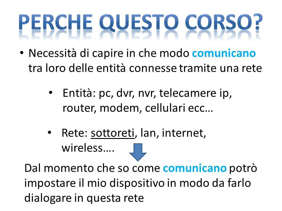 Necessità di capire in che modo comunicano tra loro delle entità connesse tramite una rete Entità: pc, dvr, nvr, telecamere ip, router, modem, cellula