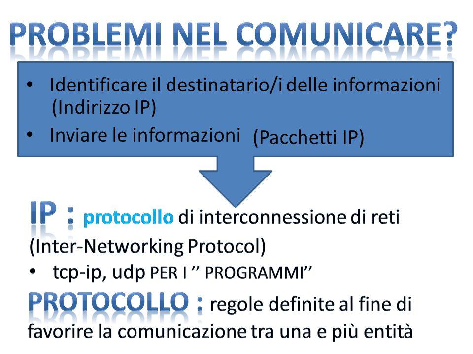 Identificare il destinatario/i delle informazioni Inviare le informazioni (Indirizzo IP) (Pacchetti IP)