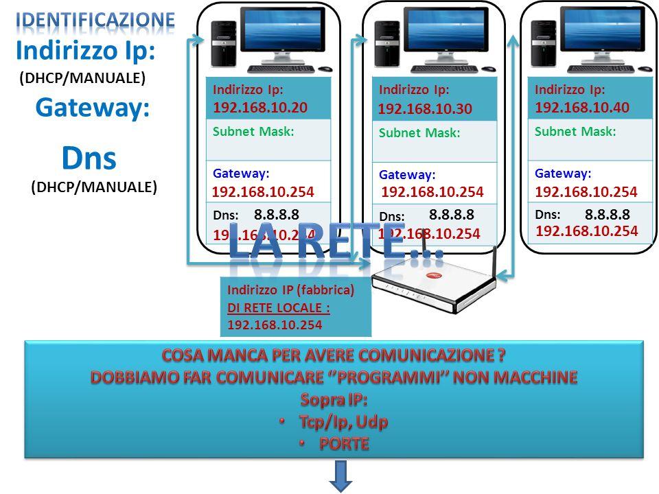 Indirizzo IP (fabbrica) DI RETE LOCALE : 192.168.10.254 (DHCP/MANUALE) Indirizzo Ip: Subnet Mask: Gateway: Dns: 192.168.10.20 Indirizzo Ip: Subnet Mas