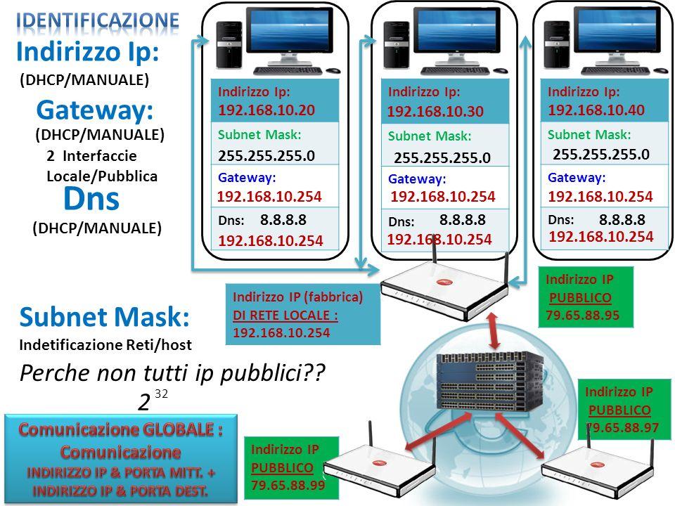 Indirizzo IP (fabbrica) DI RETE LOCALE : 192.168.10.254 Indirizzo IP PUBBLICO 79.65.88.99 Indirizzo IP PUBBLICO 79.65.88.95 (DHCP/MANUALE) Indirizzo I
