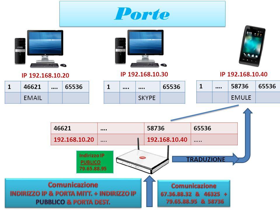 Porte 146621….65536 EMAIL 1…. 65536 SKYPE IP 192.168.10.20 IP 192.168.10.30IP 192.168.10.40 46621….5873665536 192.168.10.20….192.168.10.40….. 1….58736