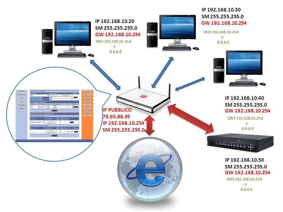 DNS 192.168.10.254 o 8.8.8.8 IP 192.168.10.40 SM 255.255.255.0 IP PUBBLICO 79.65.88.95 IP 192.168.10.254 SM 255.255.255.0 IP 192.168.10.20 SM 255.255.