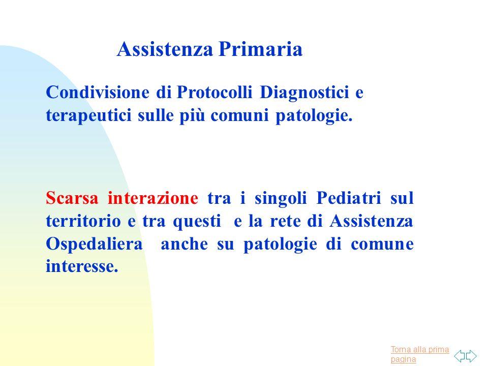 Torna alla prima pagina Assistenza Primaria Condivisione di Protocolli Diagnostici e terapeutici sulle più comuni patologie. Scarsa interazione tra i