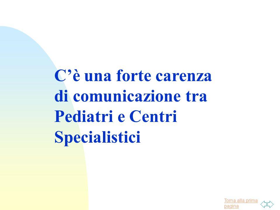 Torna alla prima pagina Cè una forte carenza di comunicazione tra Pediatri e Centri Specialistici