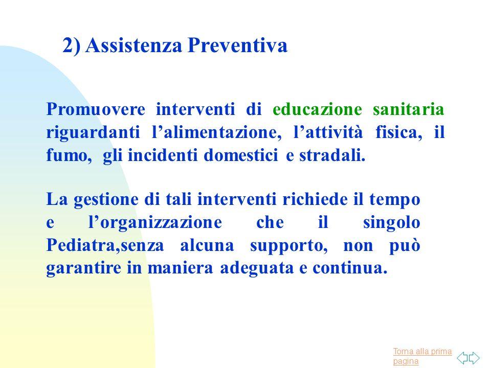 Torna alla prima pagina 2) Assistenza Preventiva Promuovere interventi di educazione sanitaria riguardanti lalimentazione, lattività fisica, il fumo, gli incidenti domestici e stradali.