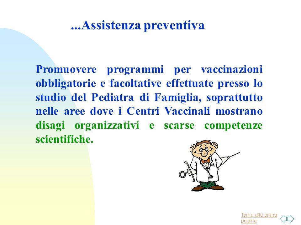 Torna alla prima pagina...Assistenza preventiva Promuovere programmi per vaccinazioni obbligatorie e facoltative effettuate presso lo studio del Pedia