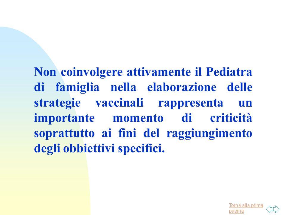 Torna alla prima pagina Non coinvolgere attivamente il Pediatra di famiglia nella elaborazione delle strategie vaccinali rappresenta un importante momento di criticità soprattutto ai fini del raggiungimento degli obbiettivi specifici.