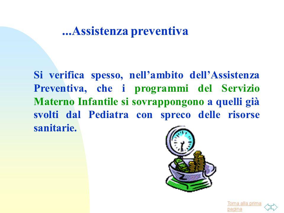 Torna alla prima pagina...Assistenza preventiva Si verifica spesso, nellambito dellAssistenza Preventiva, che i programmi del Servizio Materno Infantile si sovrappongono a quelli già svolti dal Pediatra con spreco delle risorse sanitarie.