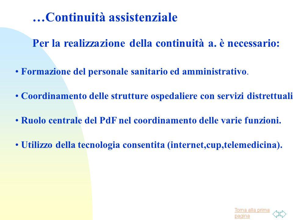Torna alla prima pagina …Continuità assistenziale Per la realizzazione della continuità a. è necessario: Formazione del personale sanitario ed amminis
