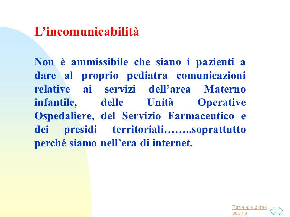 Torna alla prima pagina Lincomunicabilità Non è ammissibile che siano i pazienti a dare al proprio pediatra comunicazioni relative ai servizi dellarea