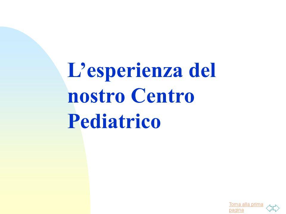 Torna alla prima pagina Lesperienza del nostro Centro Pediatrico