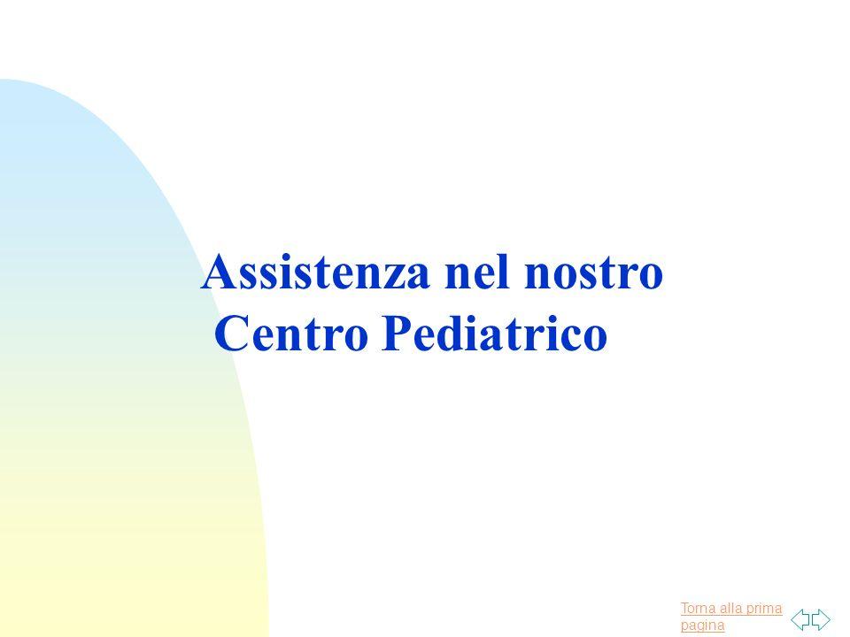 Torna alla prima pagina Assistenza nel nostro Centro Pediatrico
