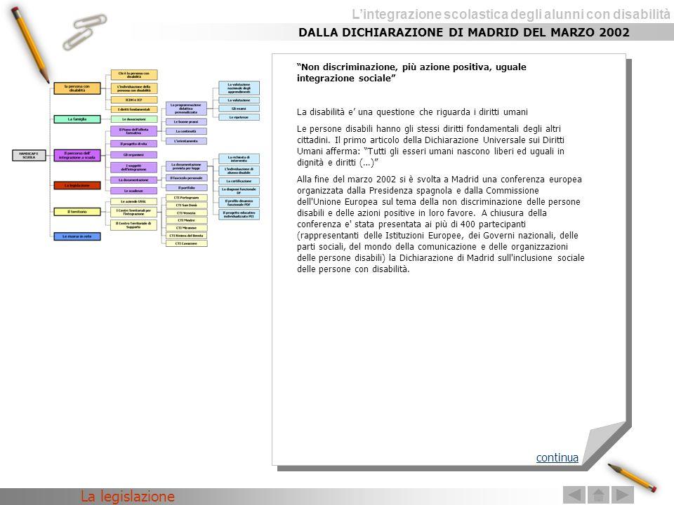 Lintegrazione scolastica degli alunni con disabilità DALLA DICHIARAZIONE DI MADRID DEL MARZO 2002 Non discriminazione, più azione positiva, uguale int