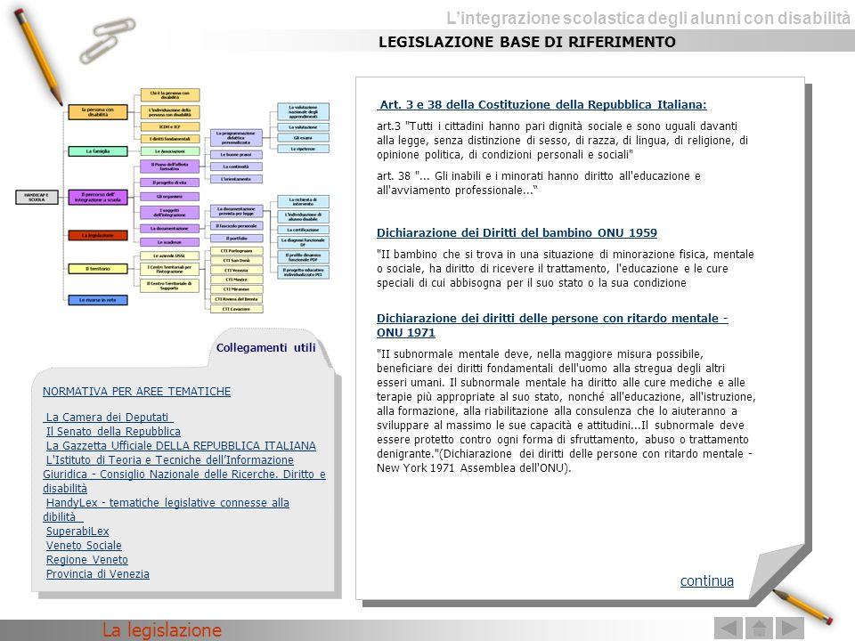 Lintegrazione scolastica degli alunni con disabilità LEGISLAZIONE BASE DI RIFERIMENTO Art. 3 e 38 della Costituzione della Repubblica Italiana: art.3