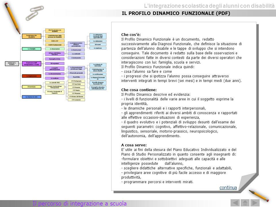 Lintegrazione scolastica degli alunni con disabilità IL PROFILO DINAMICO FUNZIONALE (PDF) Che cosè: Il Profilo Dinamico Funzionale è un documento, red