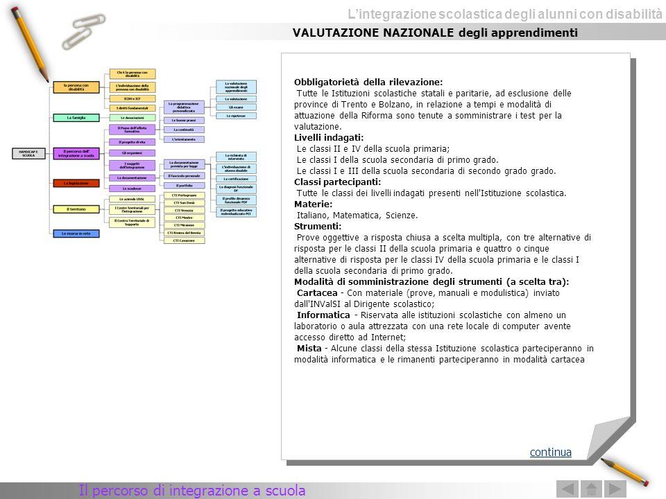 Lintegrazione scolastica degli alunni con disabilità VALUTAZIONE NAZIONALE degli apprendimenti Obbligatorietà della rilevazione: Tutte le Istituzioni