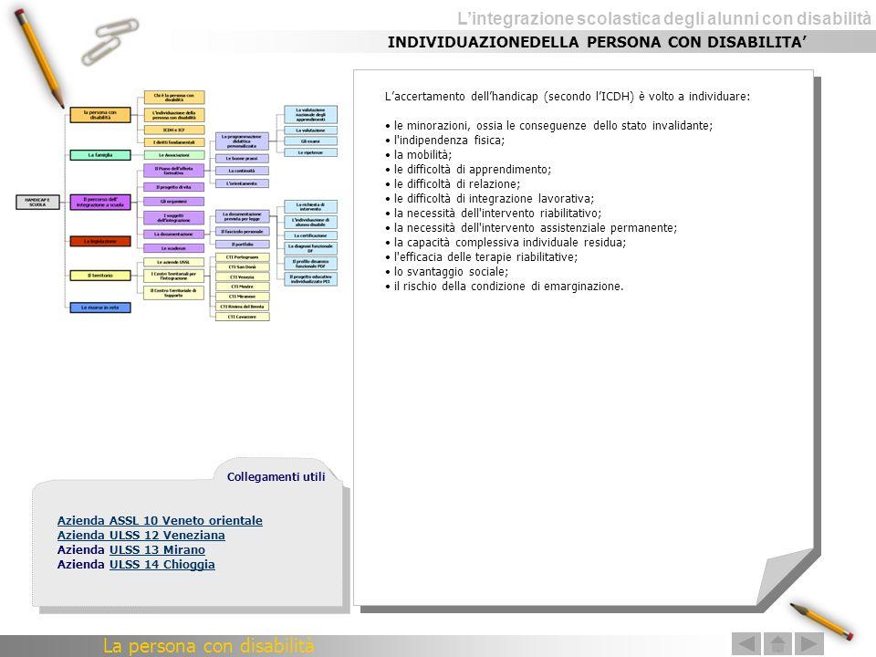Lintegrazione scolastica degli alunni con disabilità Laccertamento dellhandicap (secondo lICDH) è volto a individuare: le minorazioni, ossia le conseg