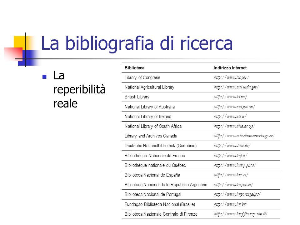 La bibliografia di ricerca La reperibilità reale BibliotecaIndirizzo Internet Library of Congress http://www.loc.gov/ National Agricultural Library ht