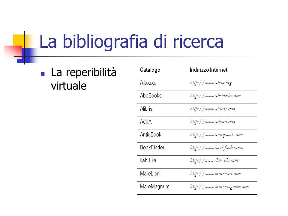 La bibliografia di ricerca La reperibilità virtuale CatalogoIndirizzo Internet A.b.a.a. http://www.abaa.org AbeBooks http://www.abebooks.com Alibris h