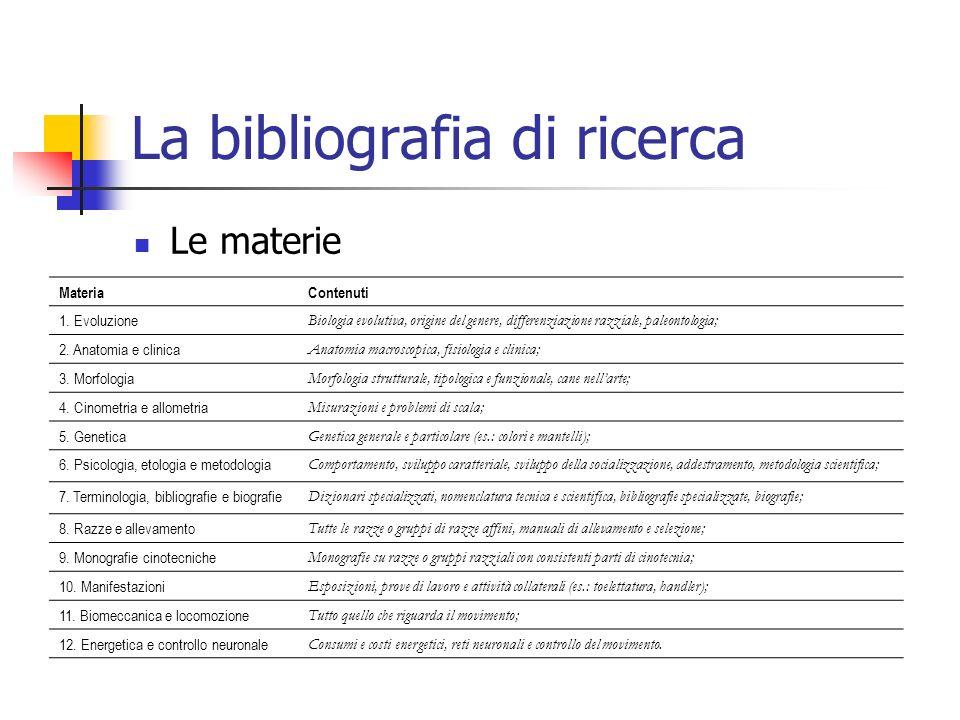 La bibliografia di ricerca Le materie MateriaContenuti 1. Evoluzione Biologia evolutiva, origine del genere, differenziazione razziale, paleontologia;