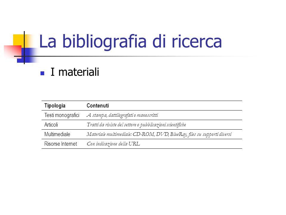 La bibliografia di ricerca I materiali TipologiaContenuti Testi monografici A stampa, dattilografati o manoscritti Articoli Tratti da riviste del sett