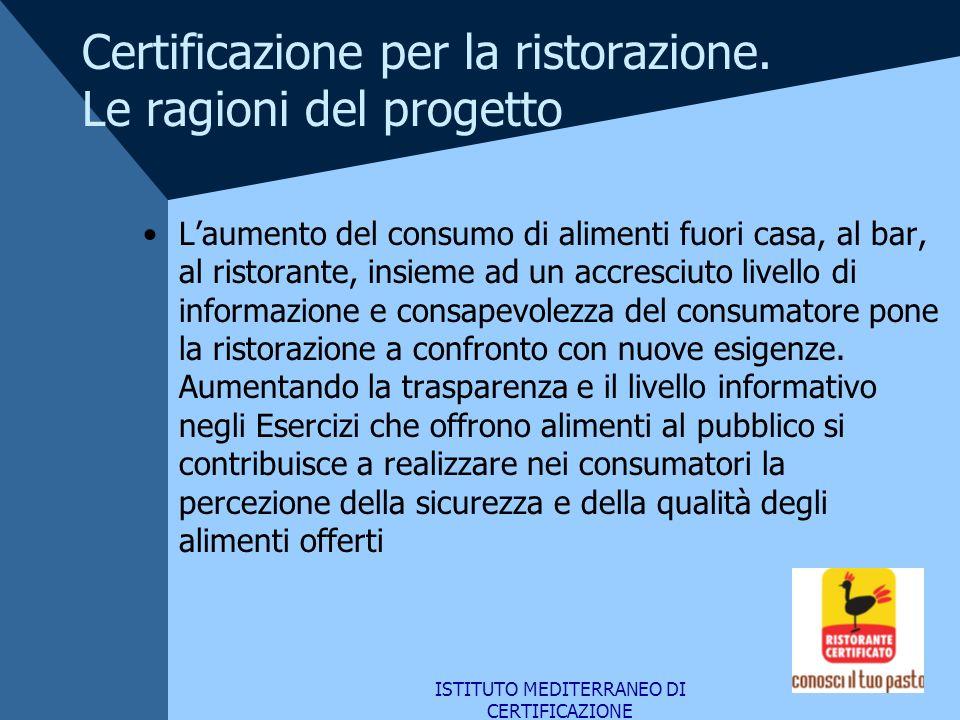 ISTITUTO MEDITERRANEO DI CERTIFICAZIONE Certificazione per la ristorazione. Le ragioni del progetto Laumento del consumo di alimenti fuori casa, al ba