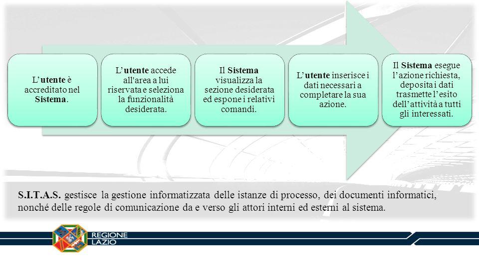 Flusso procedurale in SITAS S.I.T.A.S. gestisce la gestione informatizzata delle istanze di processo, dei documenti informatici, nonché delle regole d