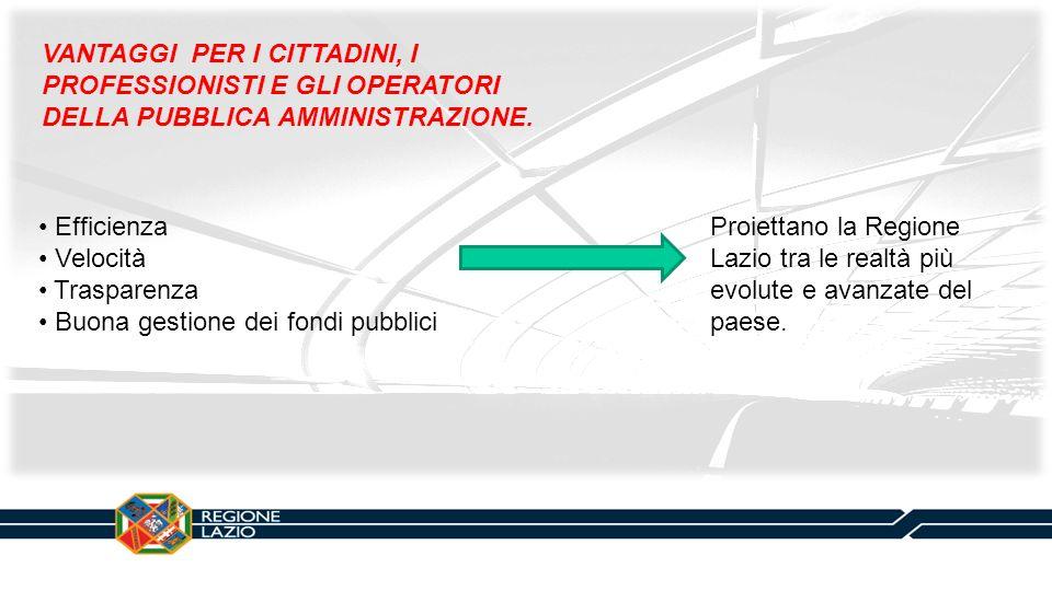 Efficienza Velocità Trasparenza Buona gestione dei fondi pubblici Proiettano la Regione Lazio tra le realtà più evolute e avanzate del paese. VANTAGGI